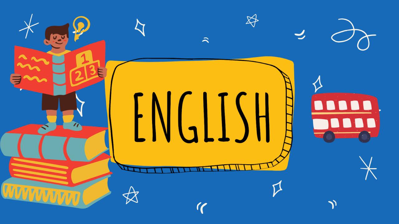 Вивчення англійської мови
