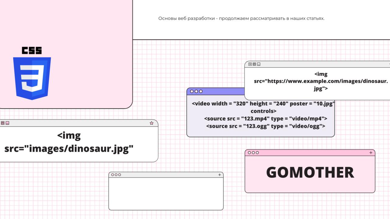 Основи веб розробки